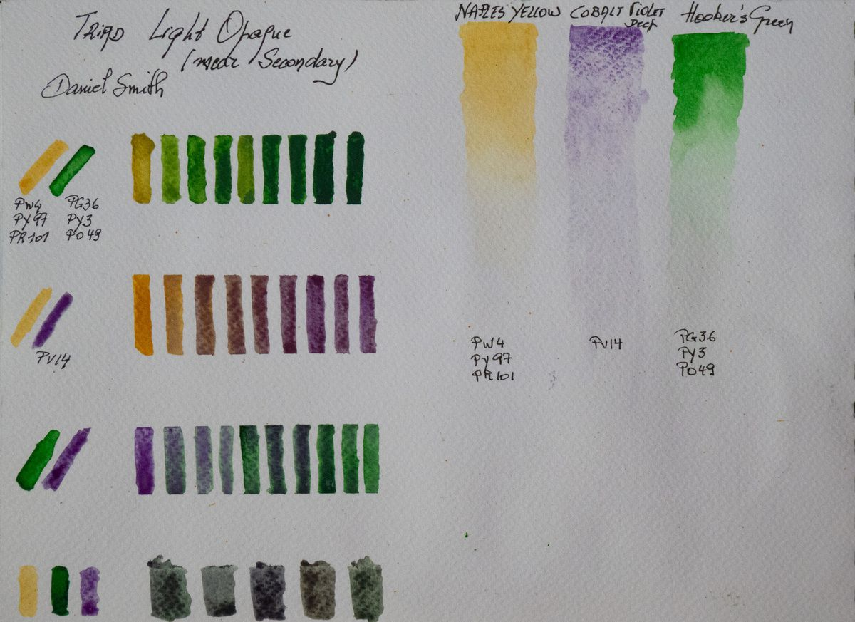 Color chart of Daniel Smith's Opaque Light Secondary Triad