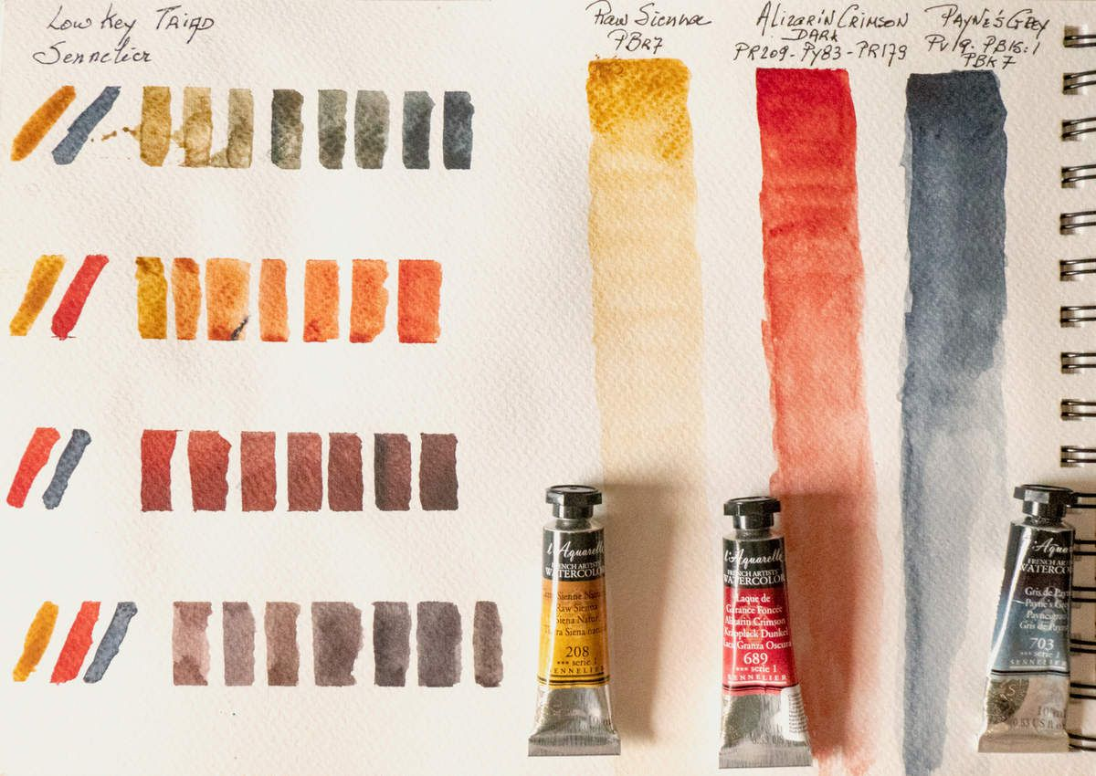 Swatches and Color Chart Low Key Triad with Sennelier Watercolors : Sienna - Dark Alizarin Crimson also named Brown Madder - Payne's Grey