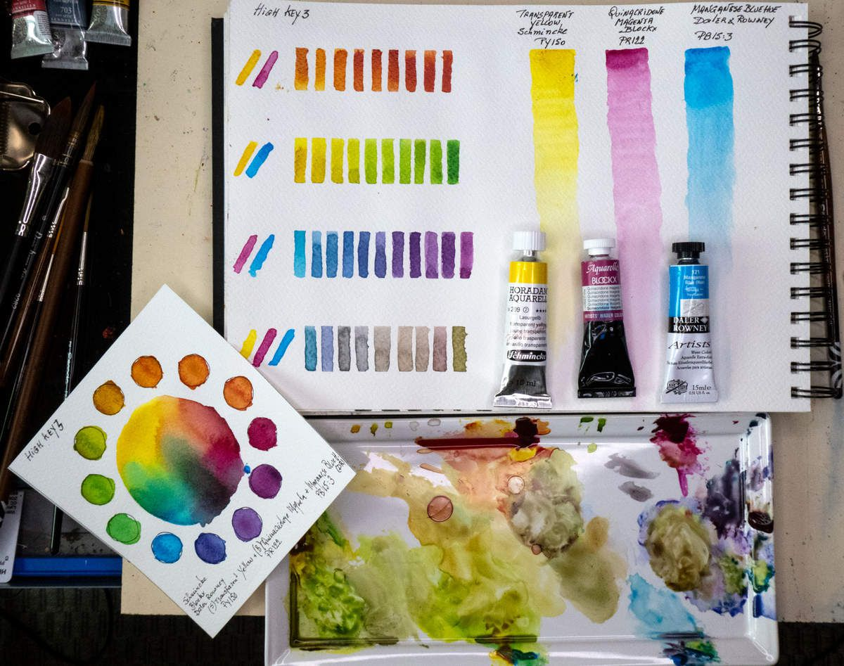 Palette and color chart after the study of the mixtures