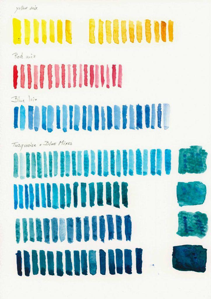 Un test des couleurs et mélanges avant le choix définitif