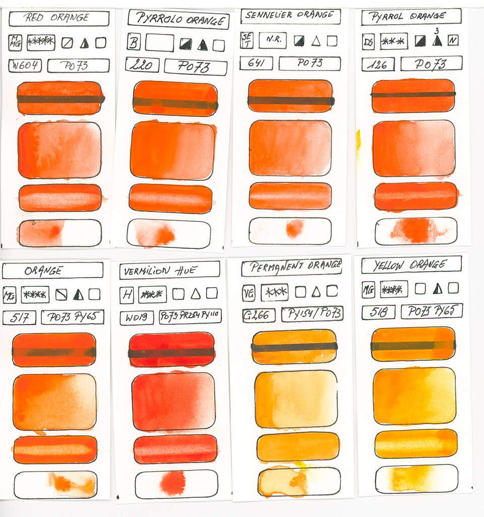 Orange Watercolor Paint swatches created with pigment PO73
