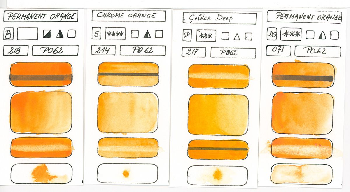 Orange Watercolor Paint swatches created with pigment PO62