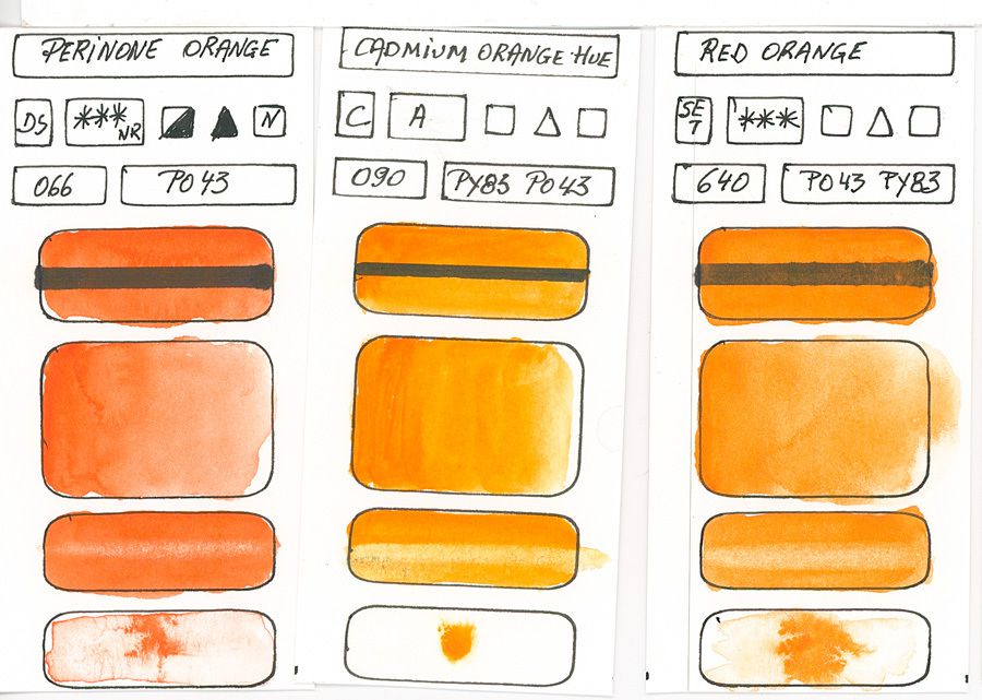 Orange Watercolor Paint swatches created with pigment PO43