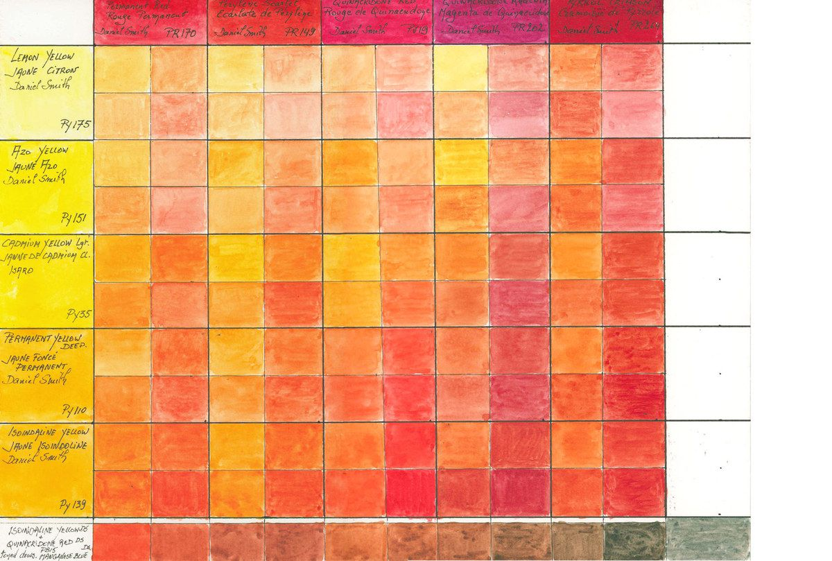 How to create Orange with red and yellow watercolors