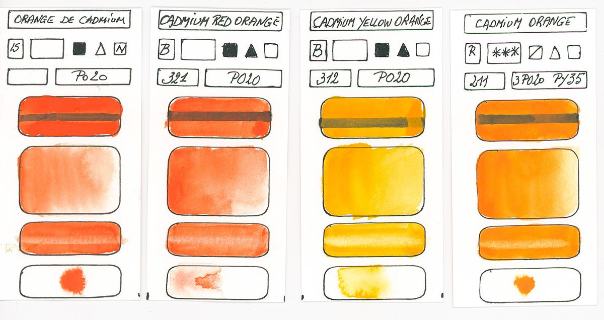 Orange Watercolor Paint swatches created with pigment PO20