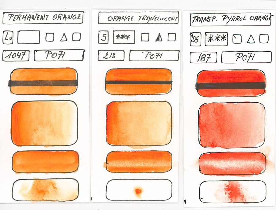 Orange Watercolor Paint swatches created with pigment PO71