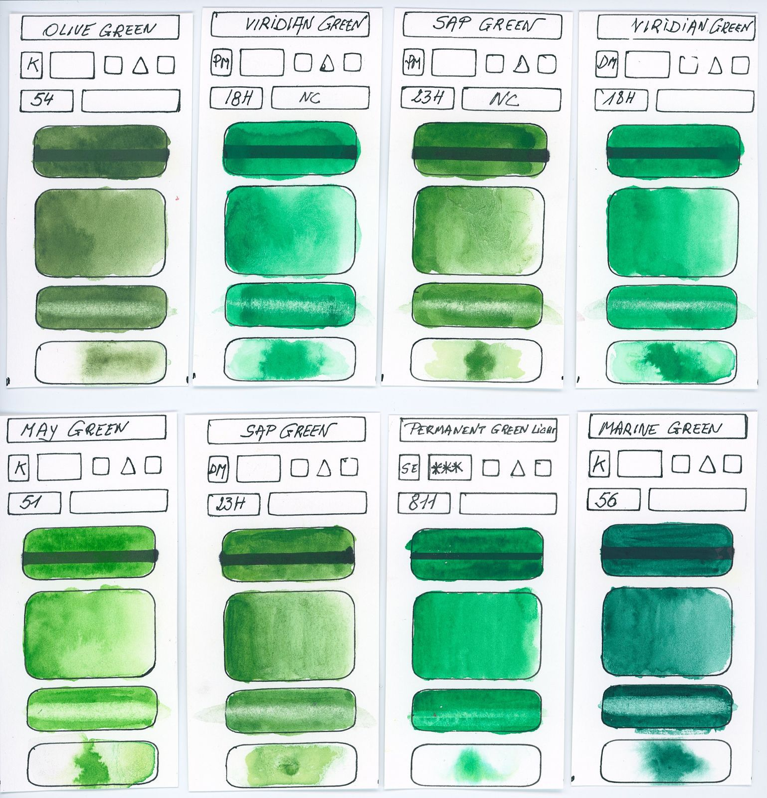 Green color from different brands without pigment information