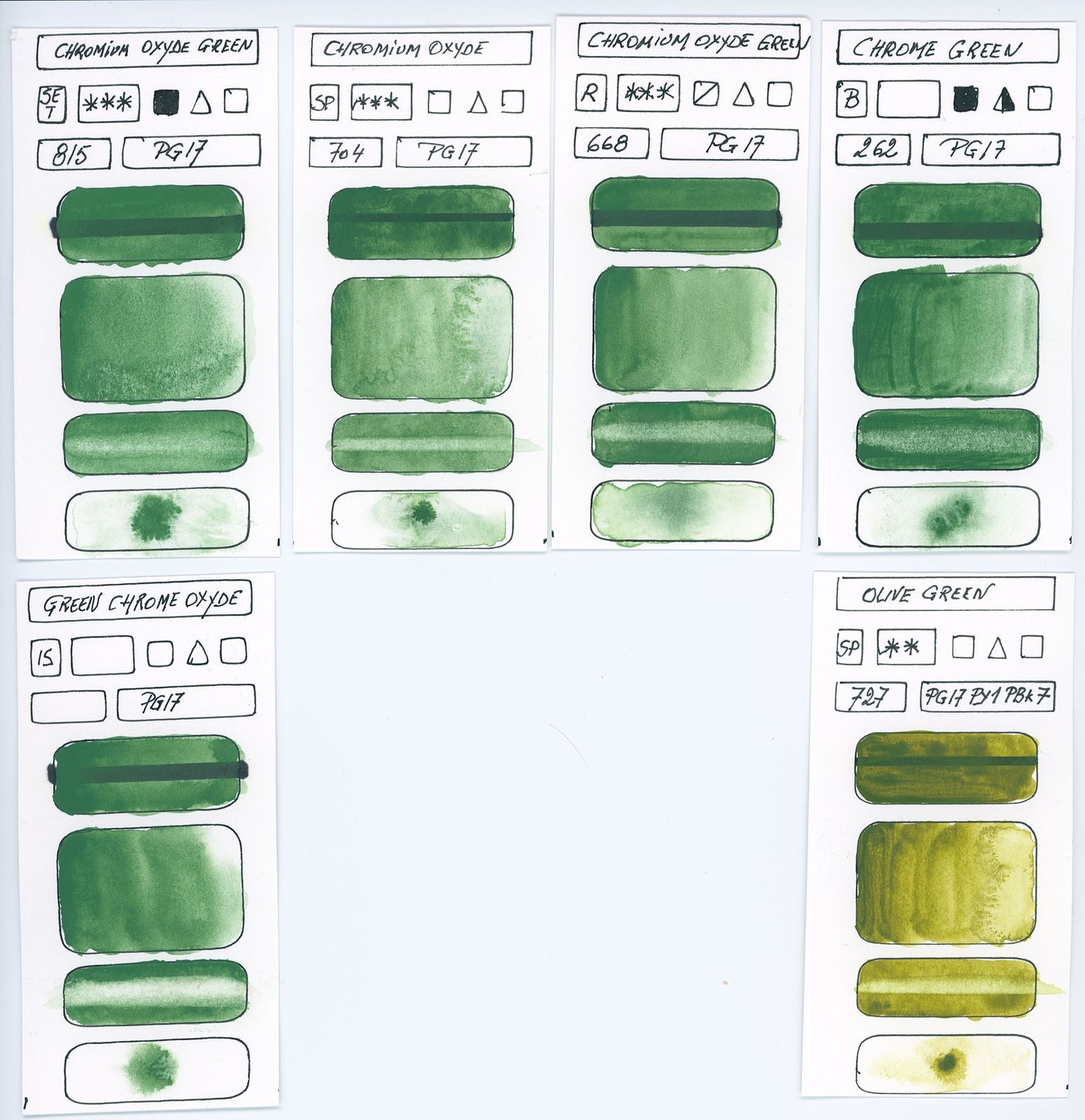 Swatches of Green watercolor paints from different manufacturer made with pigment P17