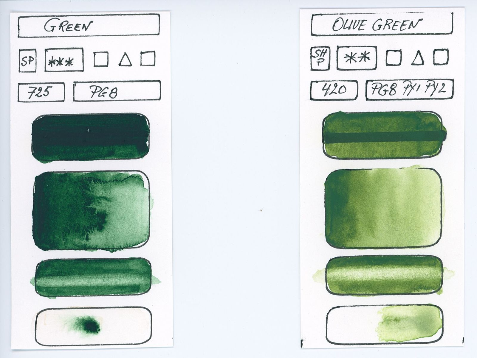 Swatches of Green watercolor paints from different manufacturer made with pigment P8