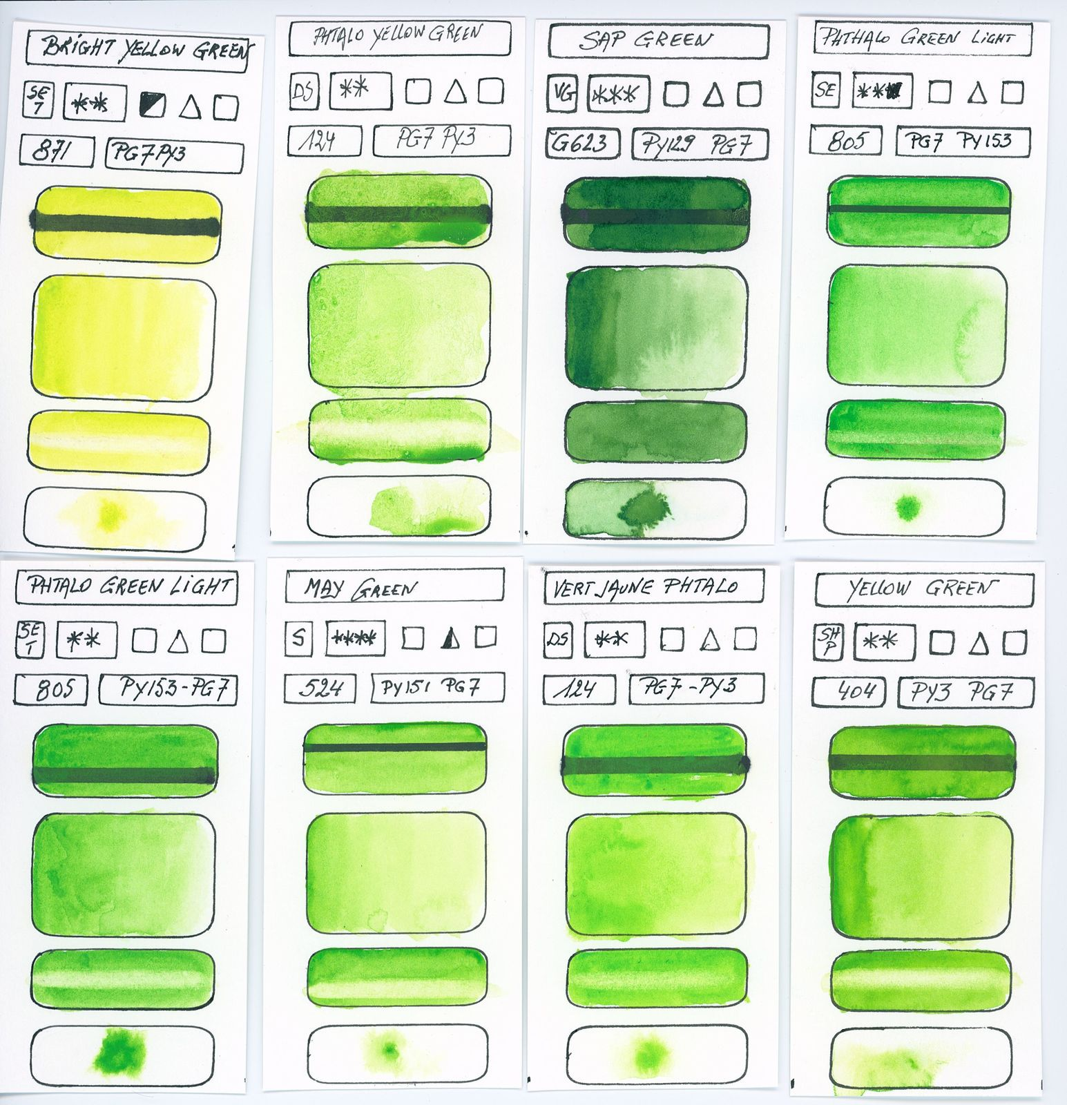 Swatches of Green watercolor paints from different manufacturer made with pigment P7