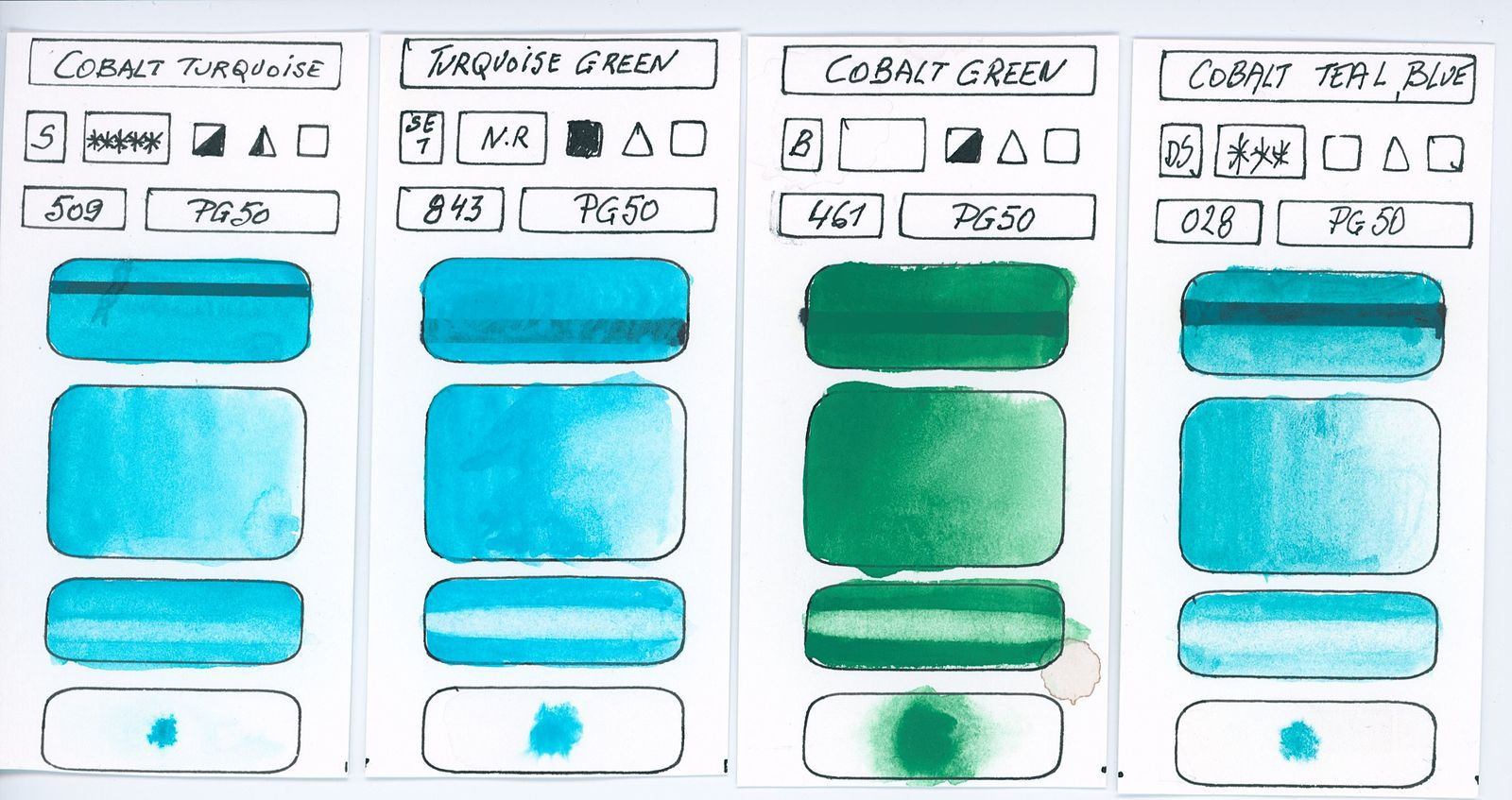 Swatches of Green watercolor paints from different manufacturer made with pigment P50