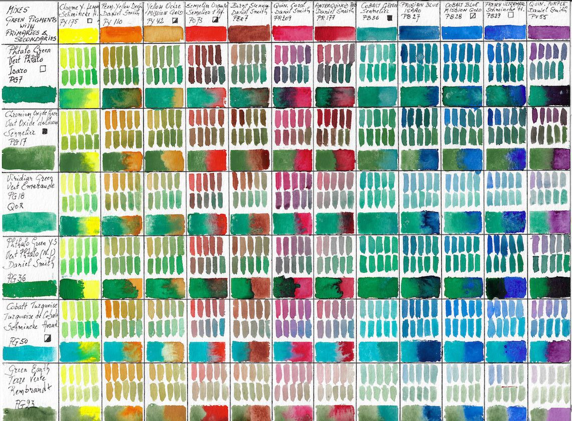 Colorchart of Mono Pigment Greens mixed with Primaries and other Secondary colors