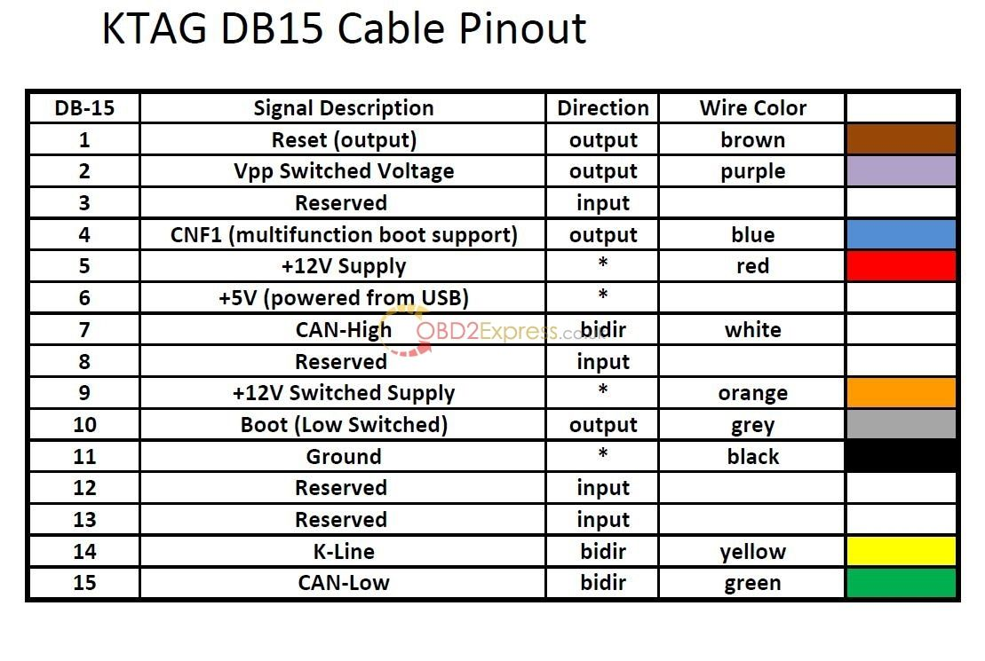 Db15 Connector To Obd2 Diagram Gm Wire Diagrams Usb Wiring Ktag Unlock Pcr 2 1 Pinout With Resistor And Without