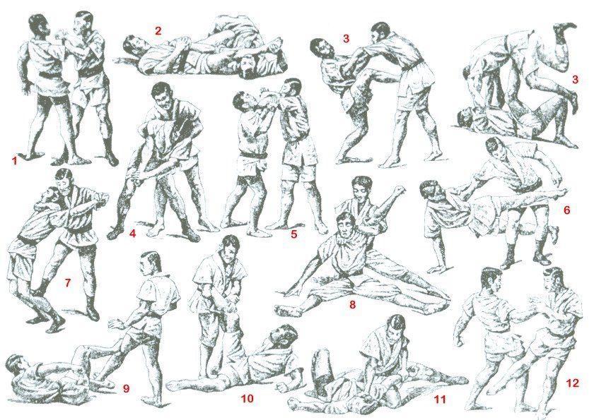 Entraînement de Jujitsu