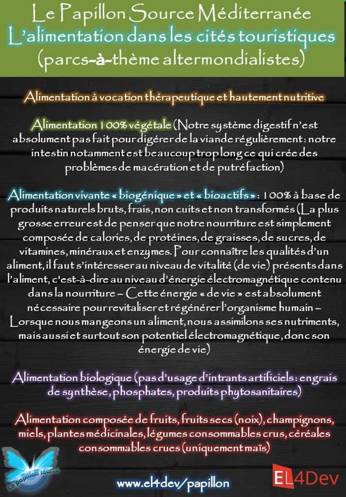 Production agricole et alimentation http://www.el4dev.com/papillon/