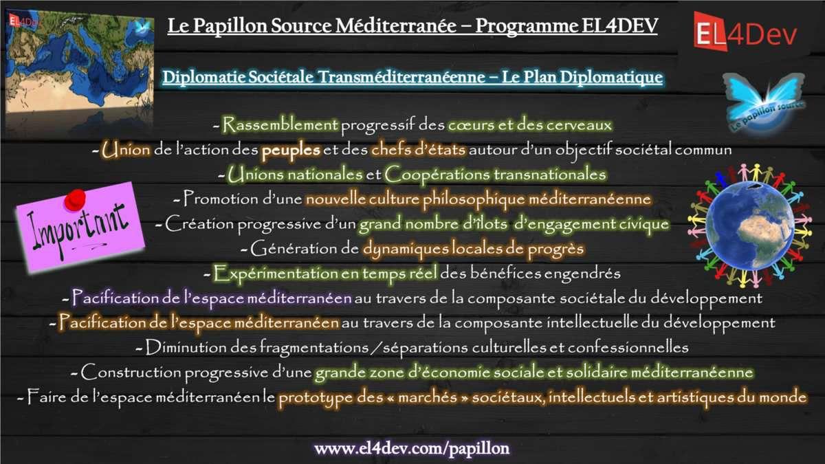 Diplomatie - Géostratégie http://www.el4dev.com/papillon/