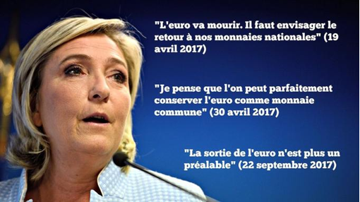 L'euro : casse-tête de Marine Le Pen