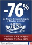 -76% de départs de migrants depuis le début de la mission « Defend Europe »