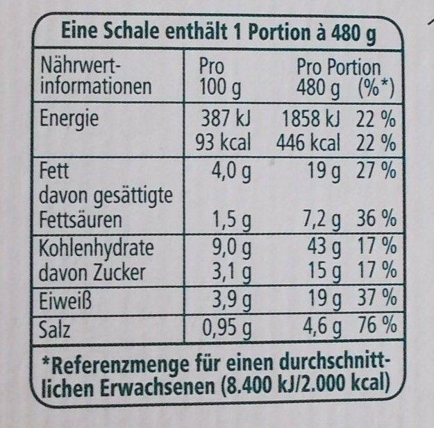 Erasco Hacksteaks in Sauce mit Kartoffelpüree und Gemüse