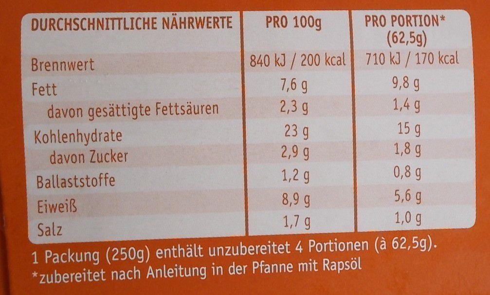 iglo 4 Plätzli Käse-Schinken