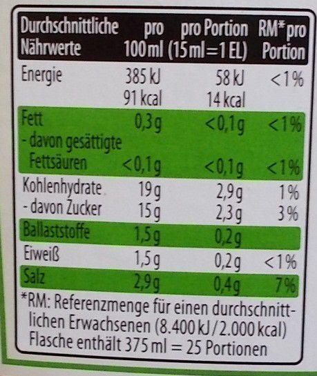 Kühne Made for Meat Aji Panca Chili Sauce