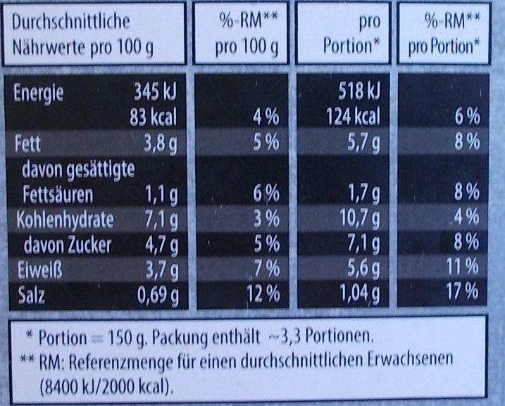 [Penny] Best Moments Rosenkohl in Rauchspeck-Sauce