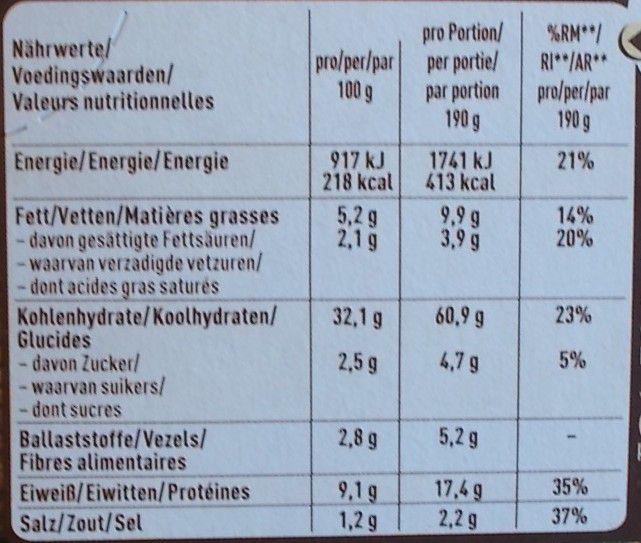 Wagner Rustipani Kerniges Ofenbrot Buntes Gemüse