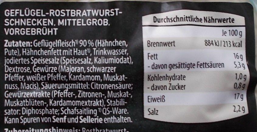 [Aldi] BBQ Geflügel-Rostbratwurstschnecken Klassik