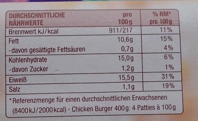 [Edeka] Gut & Günstig Chicken Burger Patties