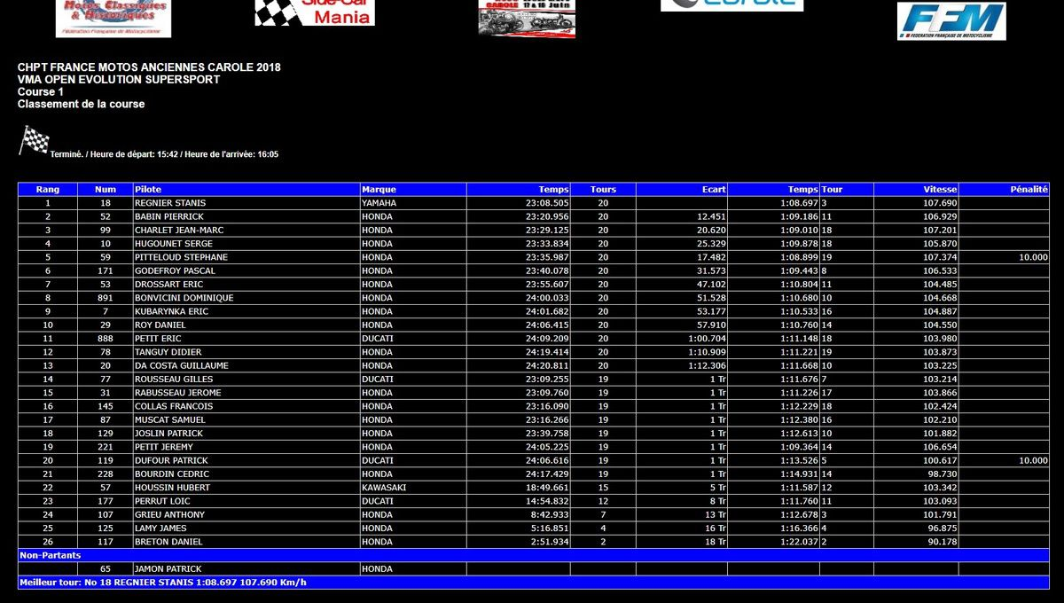 VMA open evolution supersport course 1