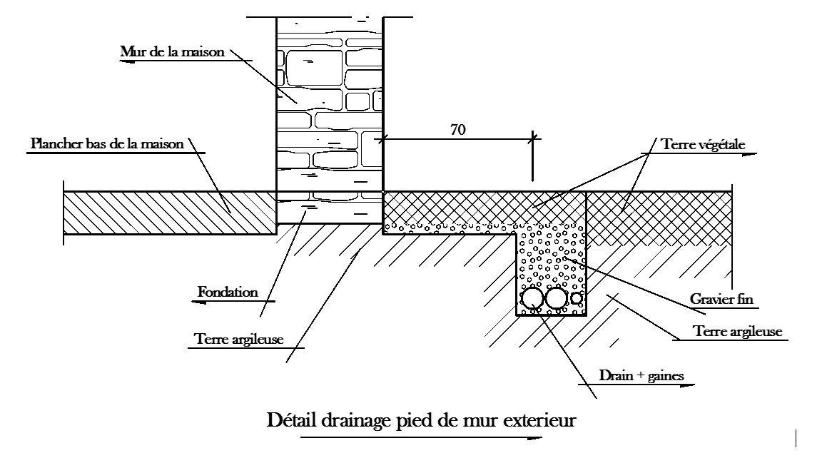 schema drainage maison  u2013 ventana blog