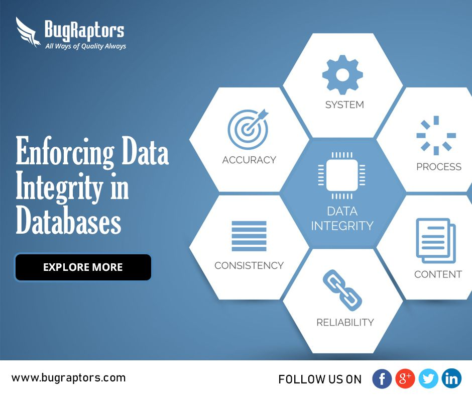 Enforcing Data Integrity Into Databases