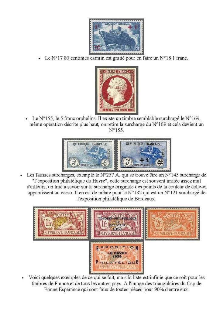 Les faux timbres de collection vu par un expert