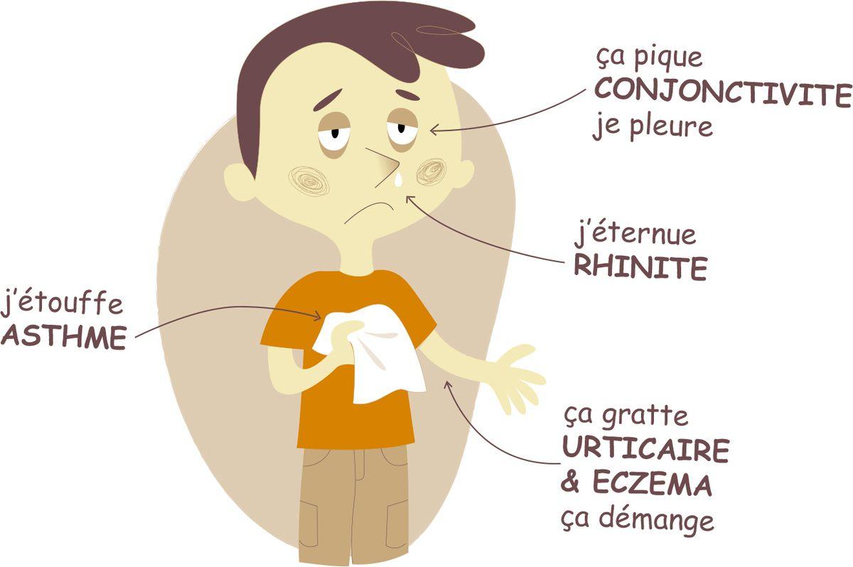 ALLERGIES CONJONCTIVITE RHINITE URTICAIRE ECZEMA ASTHME SPIRULINE PAYSANNE FRANCAISE ENTRECASTEAUX HAUT VAR PROVENCE VERTE FRANCE CYRIL RIBAS SYLVIE BEALLET SPIRULINE CANCER SIDA BIEN ÊTRE REGIME PERTE DE POIDS LEUCEMIE ALZHEIMER SOMMEIL GROSSESSE ALLAITEMENT ENCEINTE DIABETE CHOLESTEROL ALLERGIES SPORT SPORTIFS FER B12 VITAMINES MINERAUX PHYCOCYANINE ACIDES GRAS ESSENTIELS ACIDES AMINÉS RIPLEY FOX ARTHROSPIRA PLATENSIS ETUDES SCIENTIFIQUES LACS DE SPIRULINE NATURELS NATURELLES FEDERATION DES SPIRULINIERS DE FRANCE