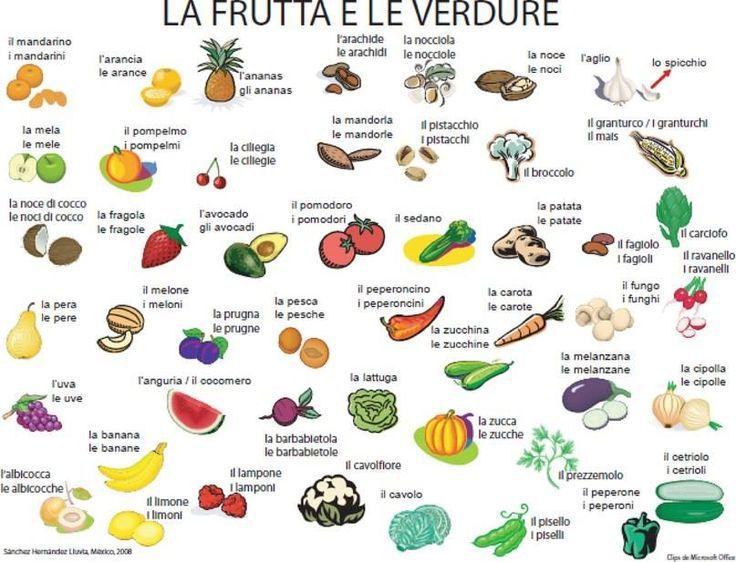 Frutta e verdura - Impariamo l'italiano