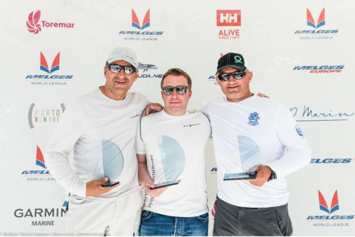 All Russian Podium At 2017 Melges 20 World League, Zadar