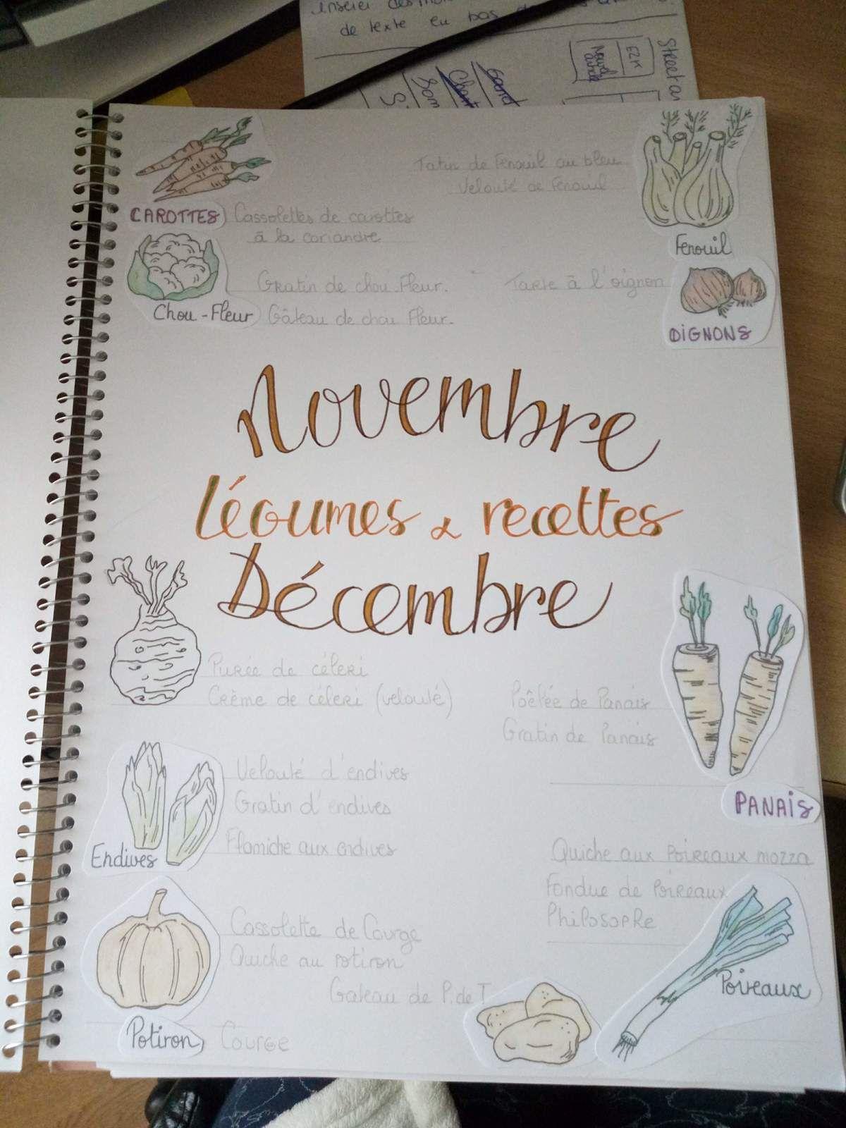 dessins fruits et légumes de saison