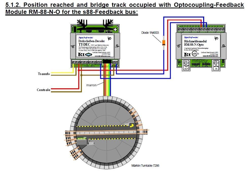 Notice décodeur TT-DEC de chez LDT (en français) pour les ponts tournants Fleischmann, Marklin et Roco