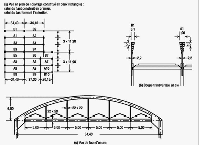 Construction d'un Pont Bow String en PVC (Forex)