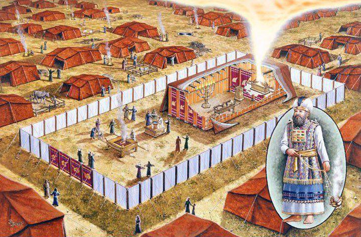 une représentation du tabernacle originel