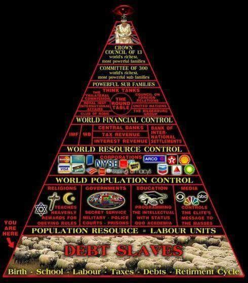 Cette pyramide,  nous en sommes le socle! Retirons nous, nous dernier maillons de la chaîne  et elle s'ecroulera d'elle même !