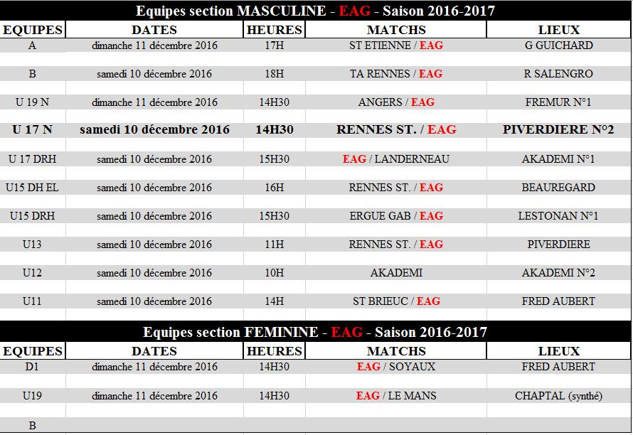 EAG_U17Nat_Programme équipes, weekend du 10 et 11 décembre 2016