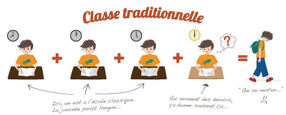 Ateliers sensoriels, sciences exactes : la pédagogie innovante d'une école maternelle de Montreuil...