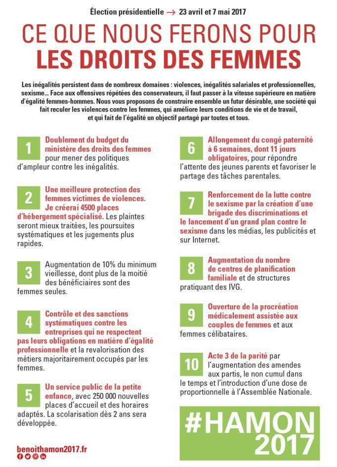 Benoit Hamon... Ses propositions pour les droits des femmes...