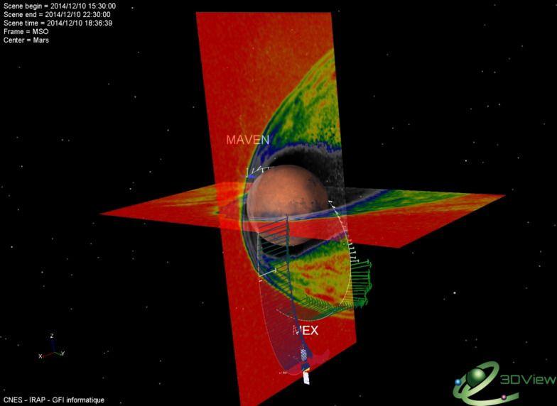 Explorer les environnements plasma planétaires à partir de votre ordinateur portable !