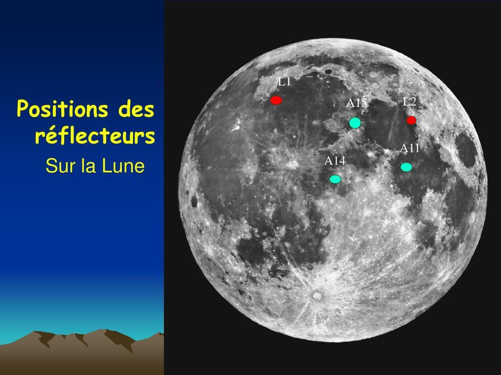 Comment mesure t'on la distance Terre-Lune ? #ApolloDay #Lune #science @CiteEspace