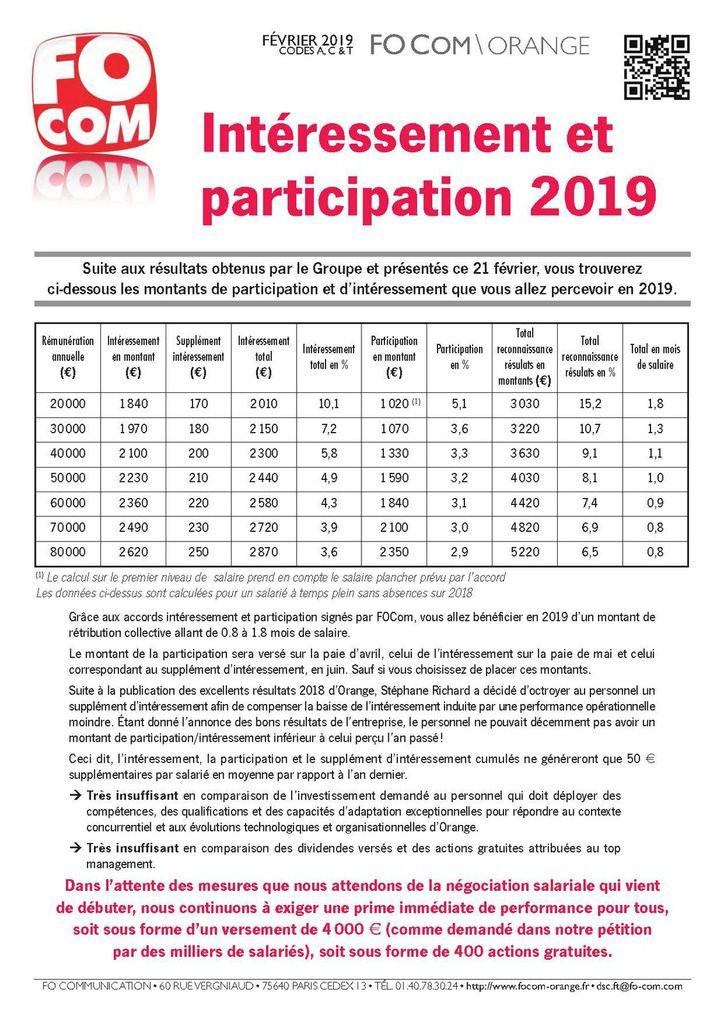 Interessement et Participation 2019