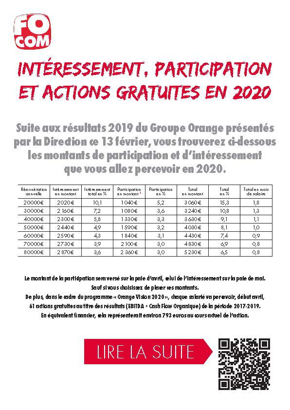 Participation Interressement 2020