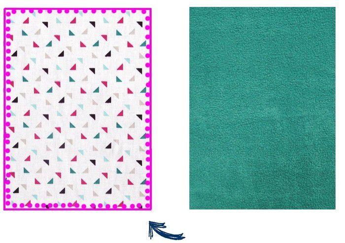 Coudre le galon pompons en le positionnant sur le tissu coton en prenant soin de mettre la bande bord à bord et de positionner les pompons vers l'intérieur du tissu . Pour vous facilité la tâche vous pouvez faire un bâti tout le long du bord pour maintenir le galon et le tissu .