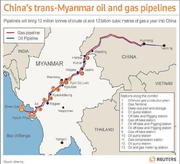Les pipelines Dual Oil & Gas China-Myanmar